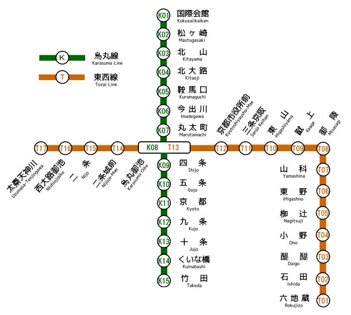 Kyoto_Municipal_Subway_Map